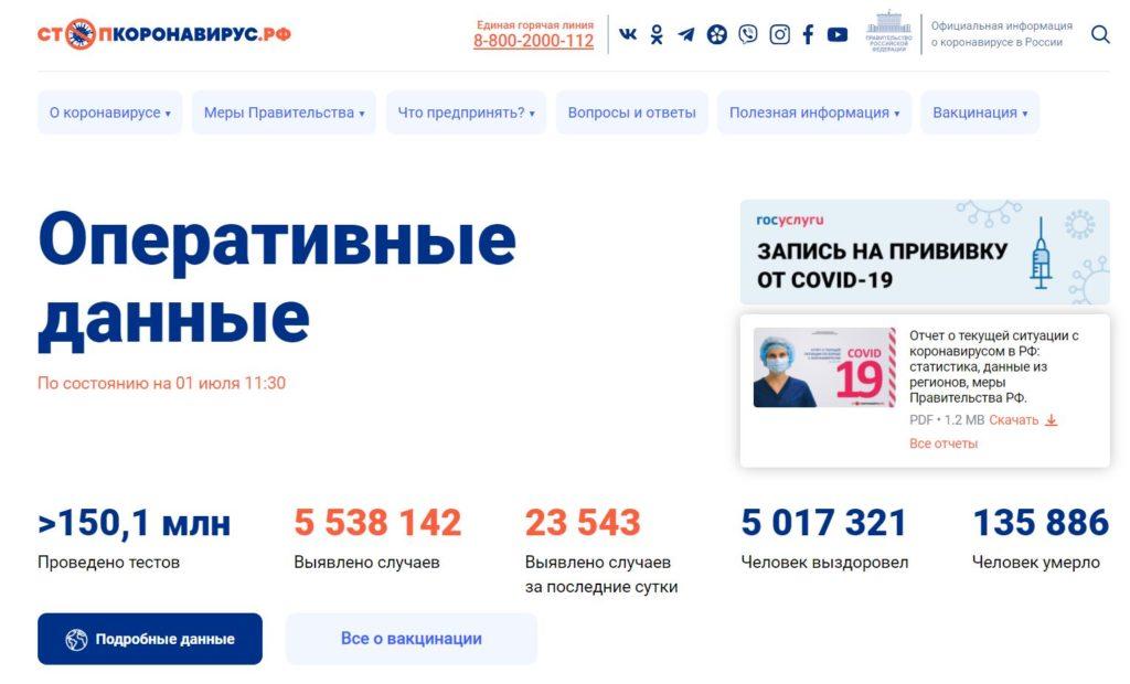 Стопкороновирус.рф - официальная информация о коронавирусе в России